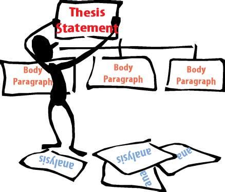 Pattern of organization in your essay